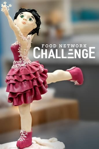 Poster of Food Network Challenge