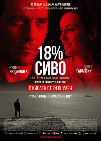 Poster of 18% Grey