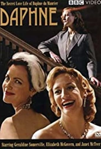 Poster of Daphne