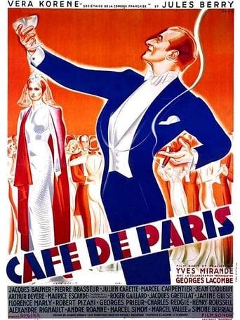 Poster of Café de Paris