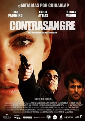 Poster of Contrasangre