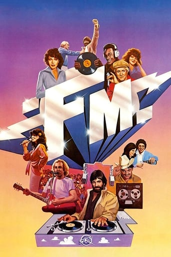 Poster of FM