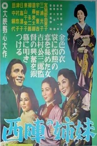 Poster of Sisters of Nishijin