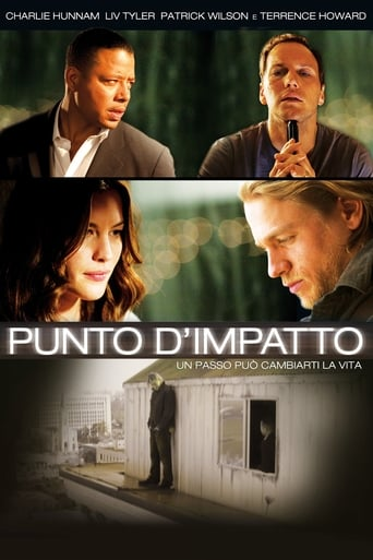 Poster of Punto d'impatto