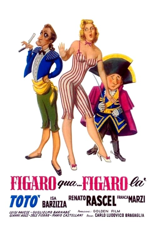 Figaro qua... Figaro là