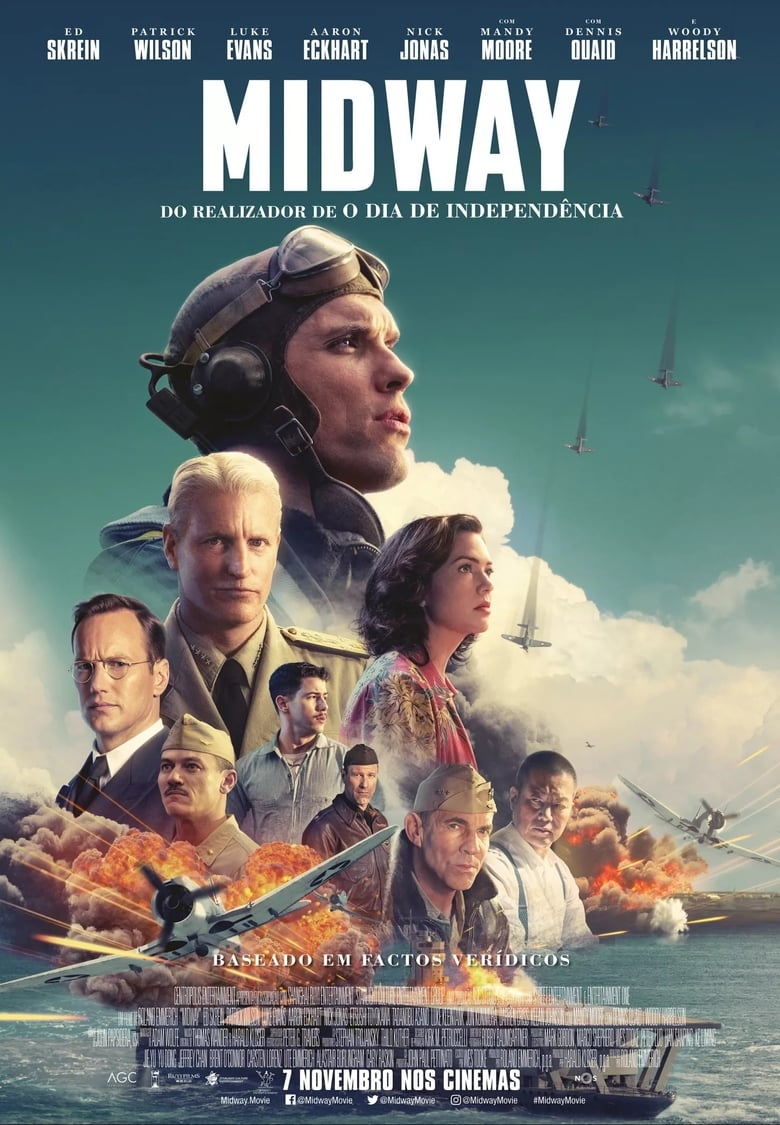 Midway Batalla en el Pacífico