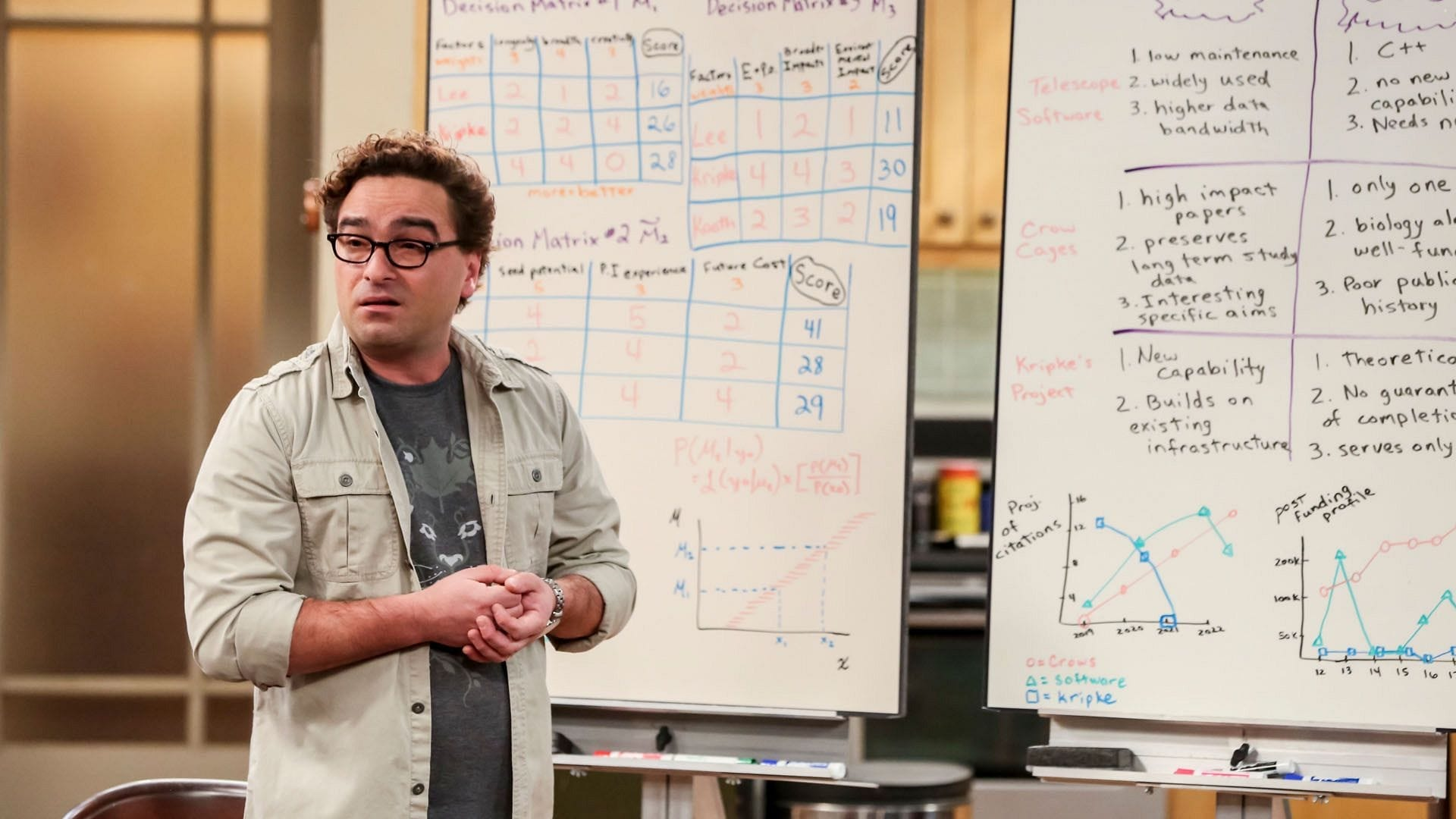 The Big Bang Theory Season 12 :Episode 7  The Grant Allocation Derivation