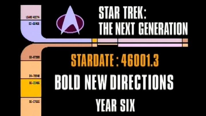 Archival Mission Log: Year Six - Bold New Directions-Azwaad Movie Database