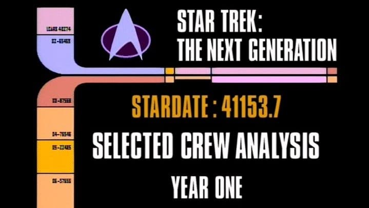Archival Mission Log: Year One - Selected Crew Analysis-Azwaad Movie Database