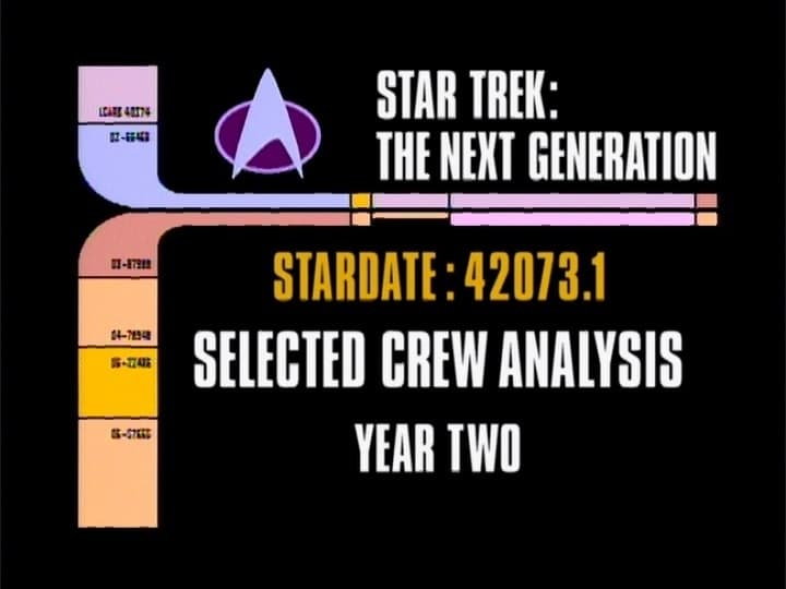Archival Mission Log: Year Two - Selected Crew Analysis-Azwaad Movie Database