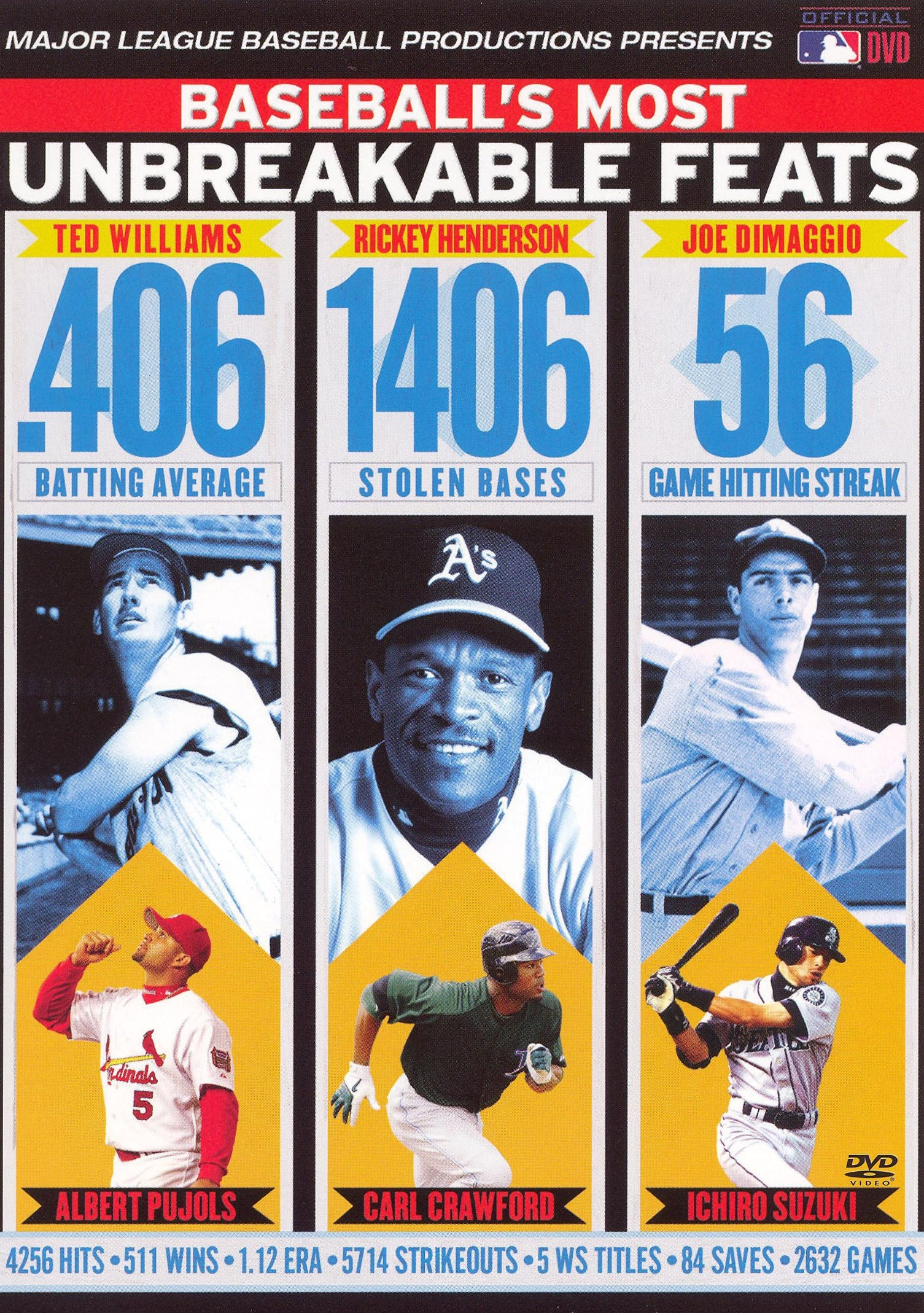 Baseball's Most Unbreakable Feats (2007)