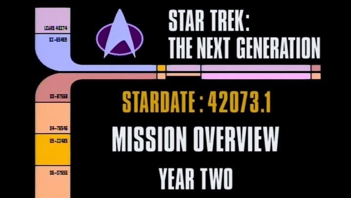 Archival Mission Log: Year Two - Mission Overview-Azwaad Movie Database