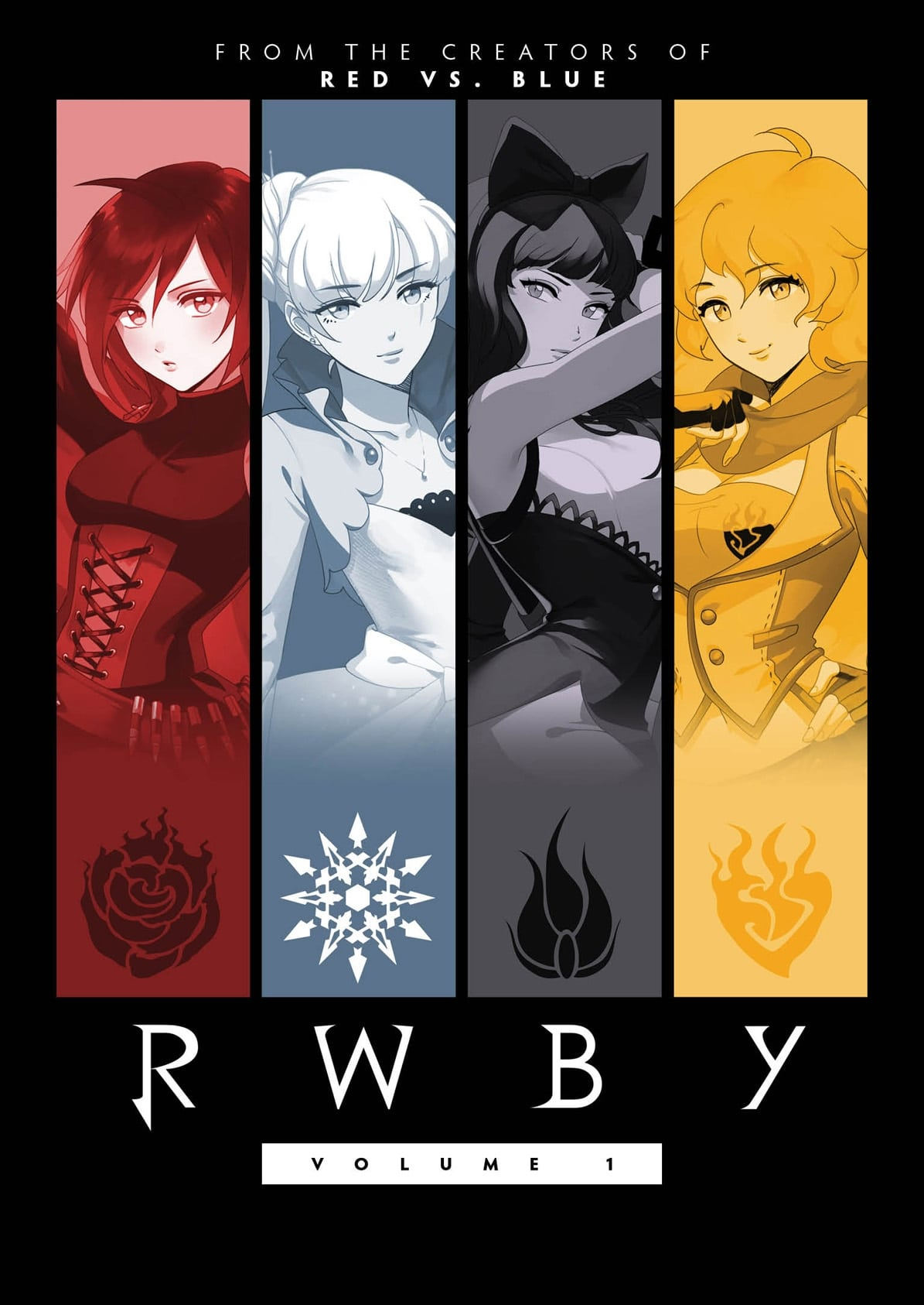 RWBY: Volume 1 (2013)