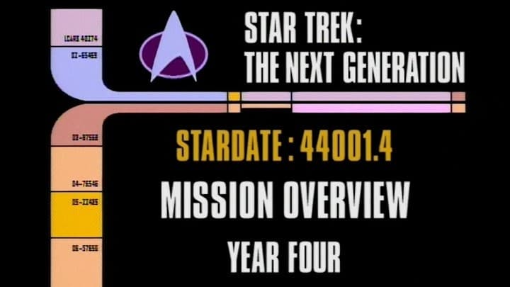 Archival Mission Log: Year Four - Mission Overview-Azwaad Movie Database