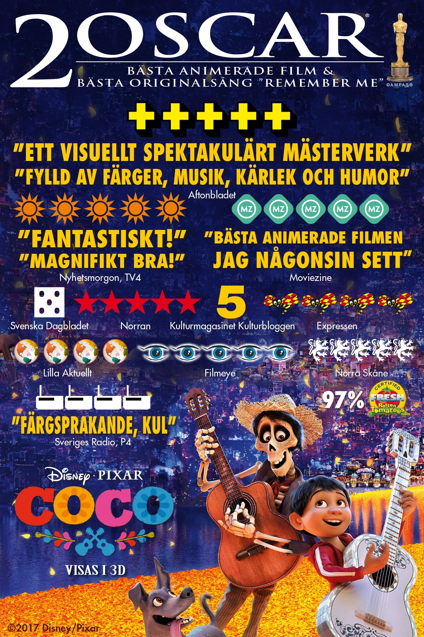 Coco Film Streaming
