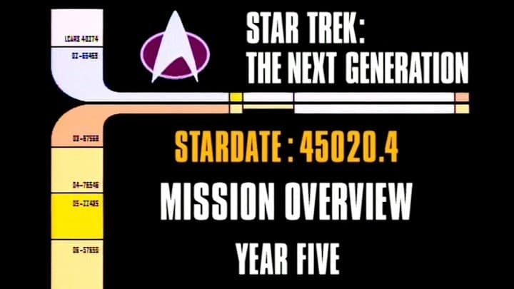 Archival Mission Log: Year Five - Mission Overview-Azwaad Movie Database