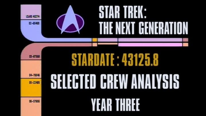 Archival Mission Log: Year Three - Selected Crew Analysis-Azwaad Movie Database