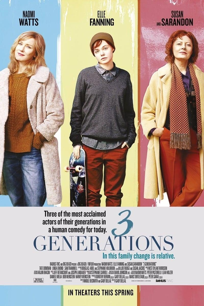 3 Generations / Σχετικά με τον Ρέι