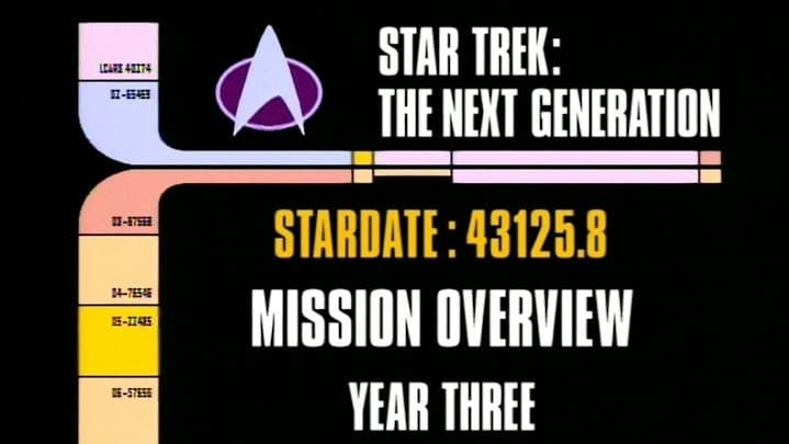 Archival Mission Log: Year Three - Mission Overview-Azwaad Movie Database