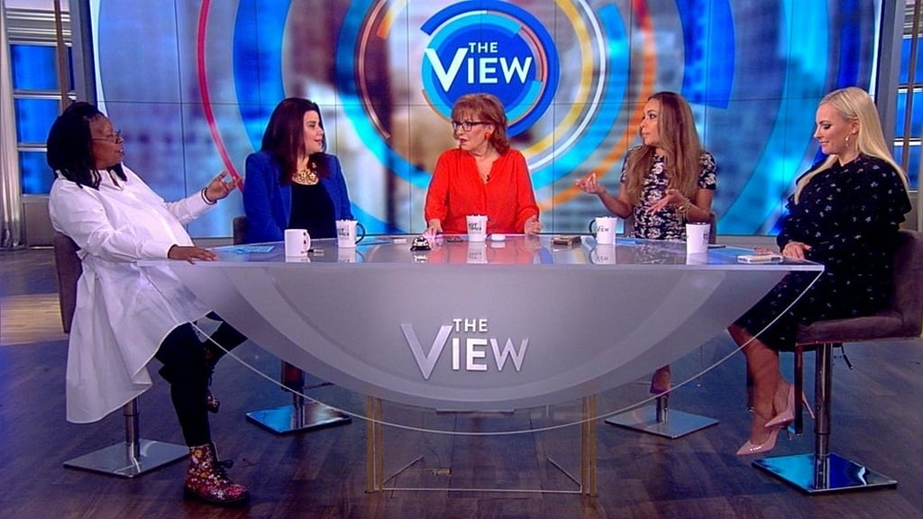 The View Season 22 :Episode 158  Hot Topics