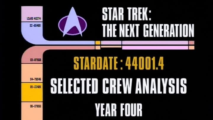 Archival Mission Log: Year Four - Selected Crew Analysis-Azwaad Movie Database