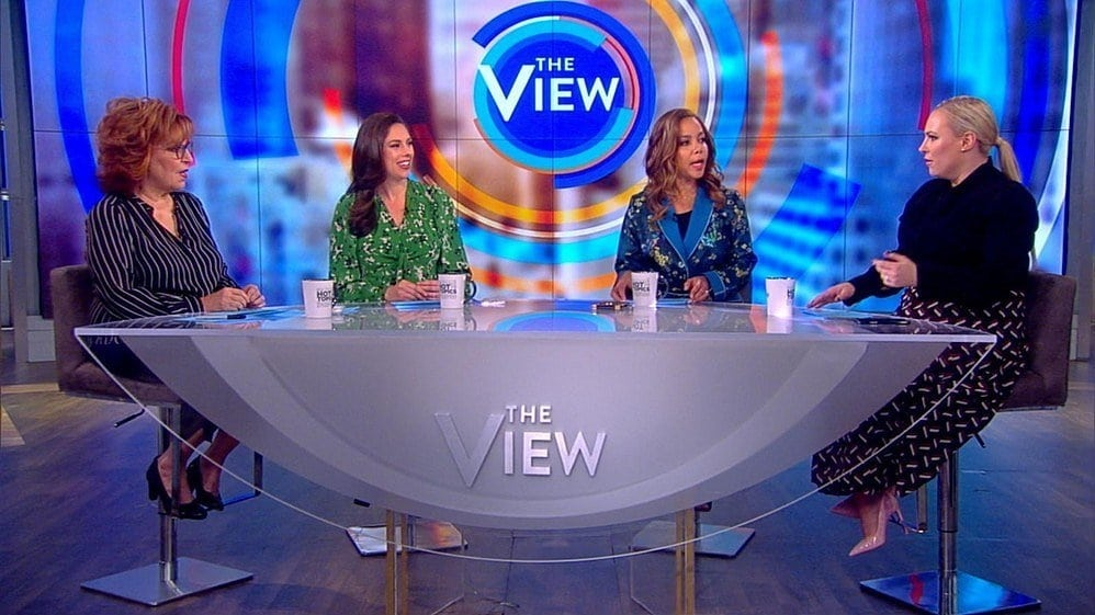 The View Season 22 :Episode 99  Hot Topics