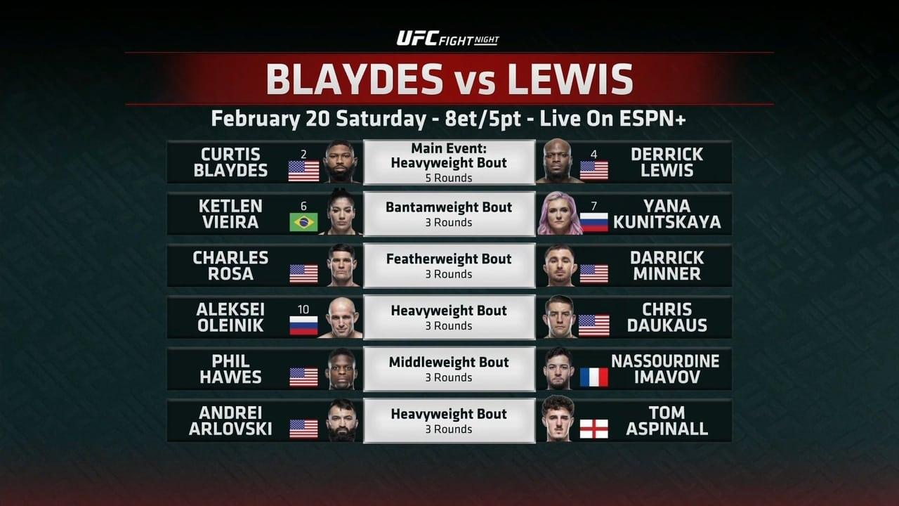 UFC Fight Night 185: Blaydes vs. Lewis 2