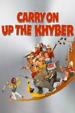 Carry On up the Khyber (1968) Box Art