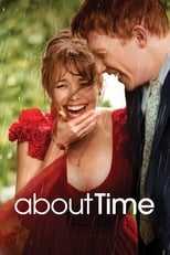 About Time (2013) Box Art