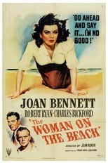 Woman On The Beach (1947) Box Art