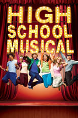 Official movie poster for High School Musical (2006)