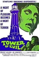Der Turm der lebenden Leichen