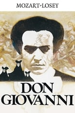 Image Don Giovanni (1979)