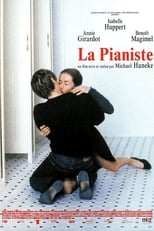 Image The Piano Teacher – Pianista (2001)