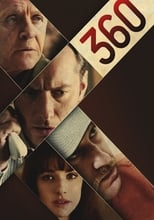 360 (2011) Torrent Dublado e Legendado