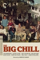 The Big Chill (1983) Box Art