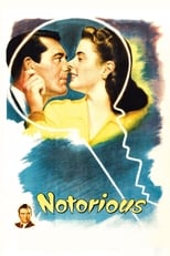 Poster Image for Movie - Notorious
