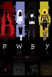 Poster RWBY 2020