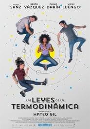 As Leis da Termodinâmica