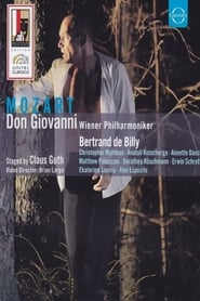 Don Giovanni 2008