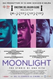 film simili a Moonlight