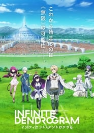 Poster Infinite Dendrogram 2020
