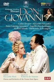 Don Giovanni 2009