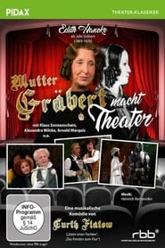 Mutter Gräbert macht Theater