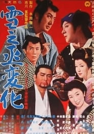 La venganza de un actor 1963