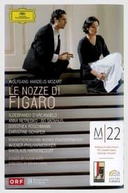Mozart's Le Nozze di Figaro 2006