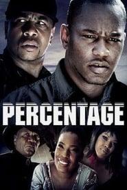 Percentage (2013)