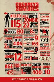 Cockneys vs Zombies streaming