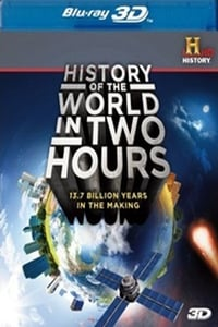 The History of the World in 2 Hours
