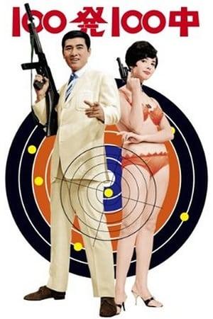 Ironfinger (1965)